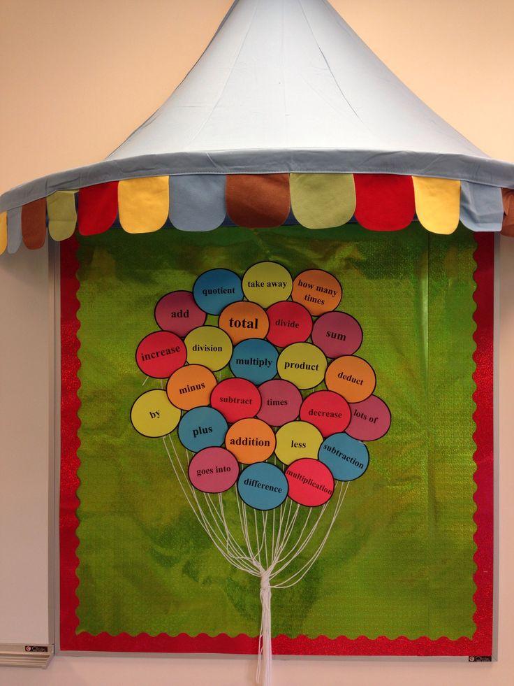 Circus Classroom Decoration Ideas ~ Circus bulletin board for quotes quotesgram