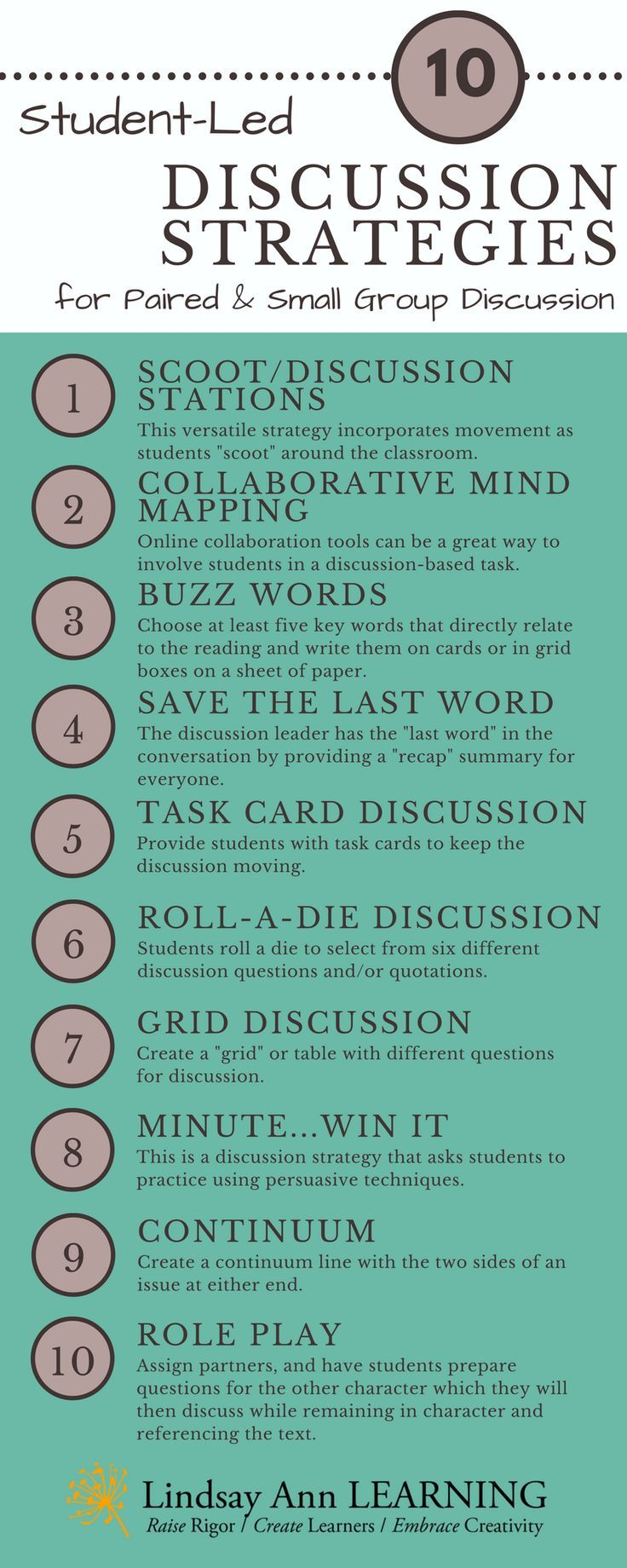 Go beyond think-pair-share with ten discussion strategies that will help you to engage your students in meaningful paired and small group discussions.