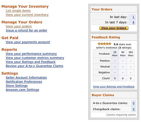 How to sell books on Amazon and make money!