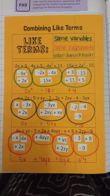 Combining Like Terms and the Distributive Property Interactive Notebook Pages
