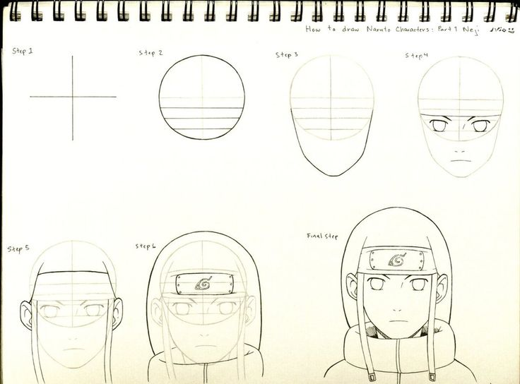 How to Draw Naruto Characters - Part 1 Neji by ByakuSharingan1017 on DeviantArt