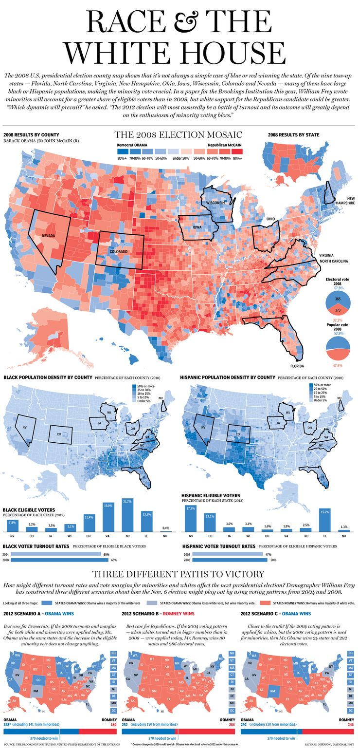 The Best Election Results Ideas On Pinterest American - 2008results us elections map
