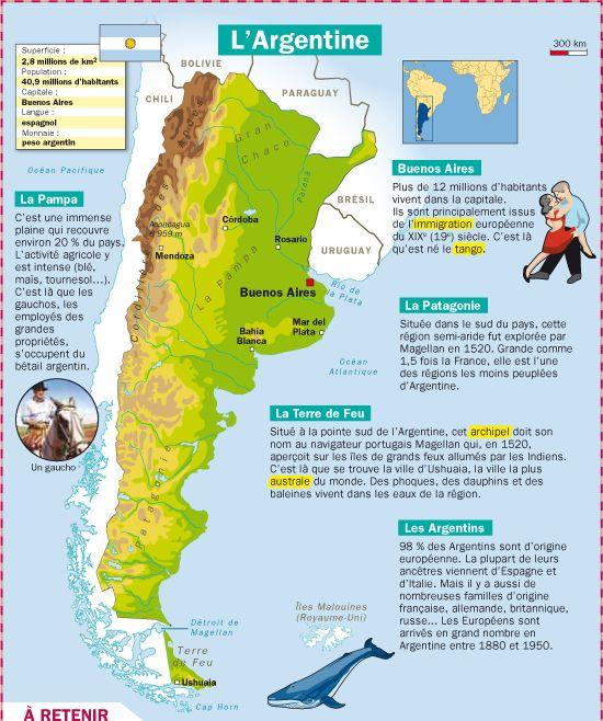 Fiche exposés : L'Argentine                                                                                                                                                                                 Plus