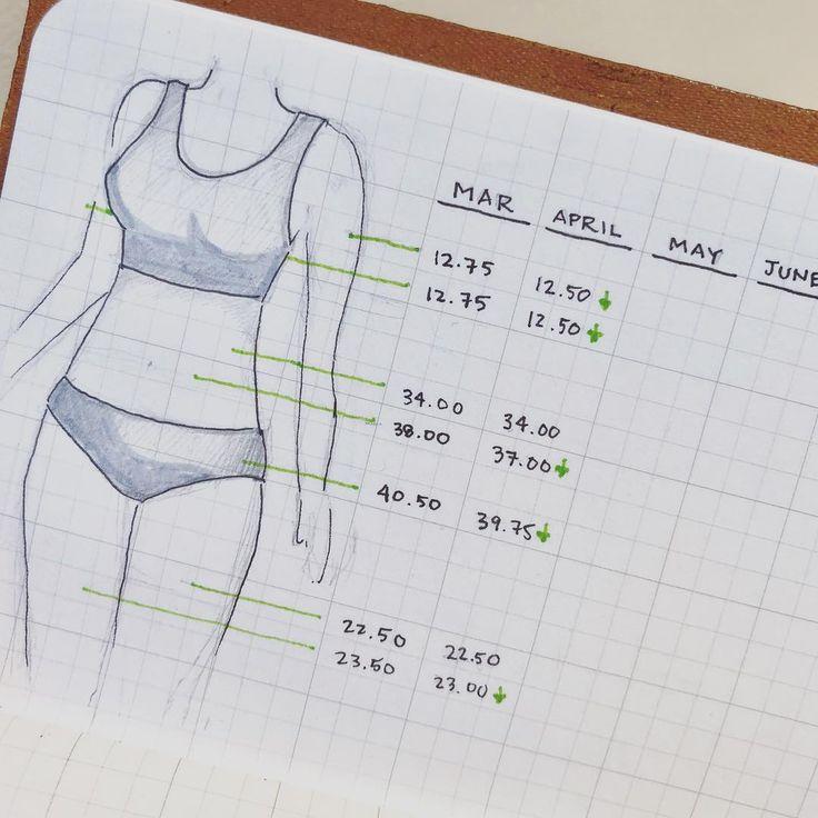 Таблица объемов фигуры для похудения