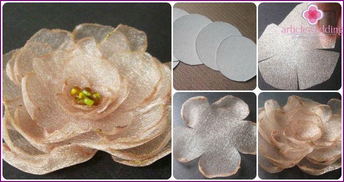 Produkcja róż organzy
