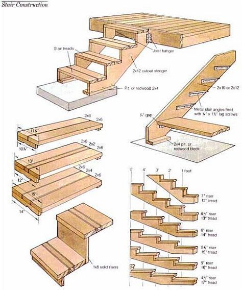 William S Woodworks Wood Stairs: 25+ Best Ideas About Build A Deck On Pinterest