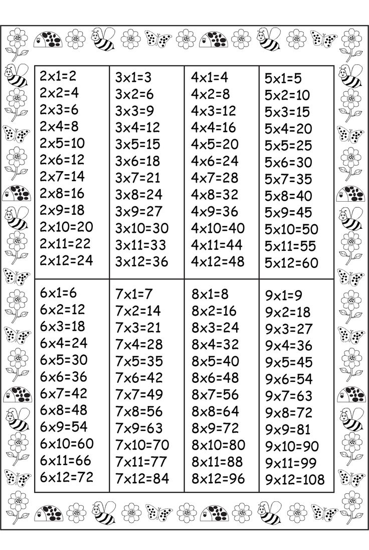 45 best mutiplication times table charts images on - Math multiplication tables printable ...