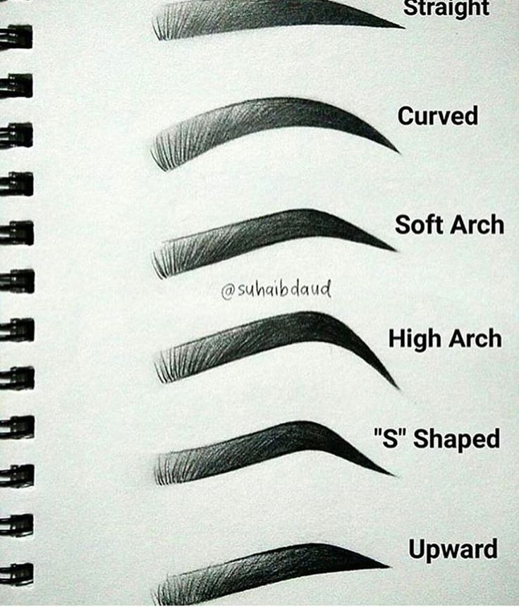 25+ best ideas about Drawing eyebrows on Pinterest