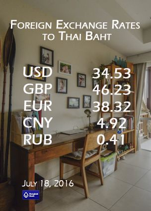 Currency exchange rate in Thailand. July 18, 2016. Buying rate in Bangkok Bank. USD to THB. GBP to THB. EUR to THB. CNY to THB. RUB to THB. #SamuiDaysGroup #Currency #Exchange #Thailand