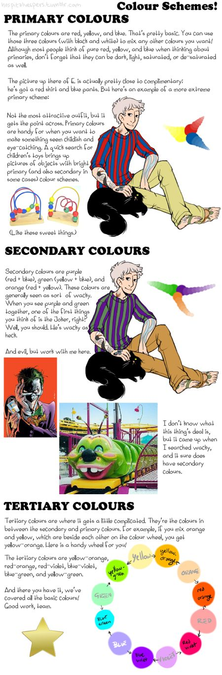 Character Design Colour Theory : Best images about tutorials color theory psychology