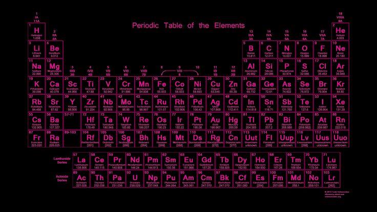 Periodic Table Wallpaper 周期表