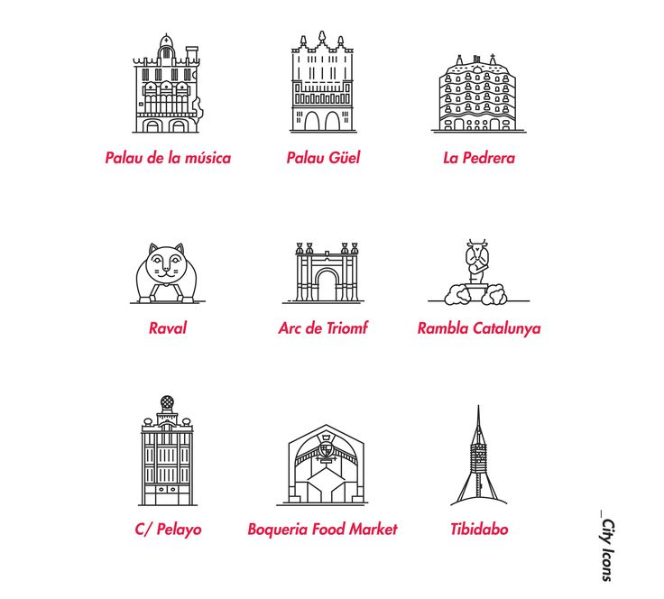 City icons Barcelona