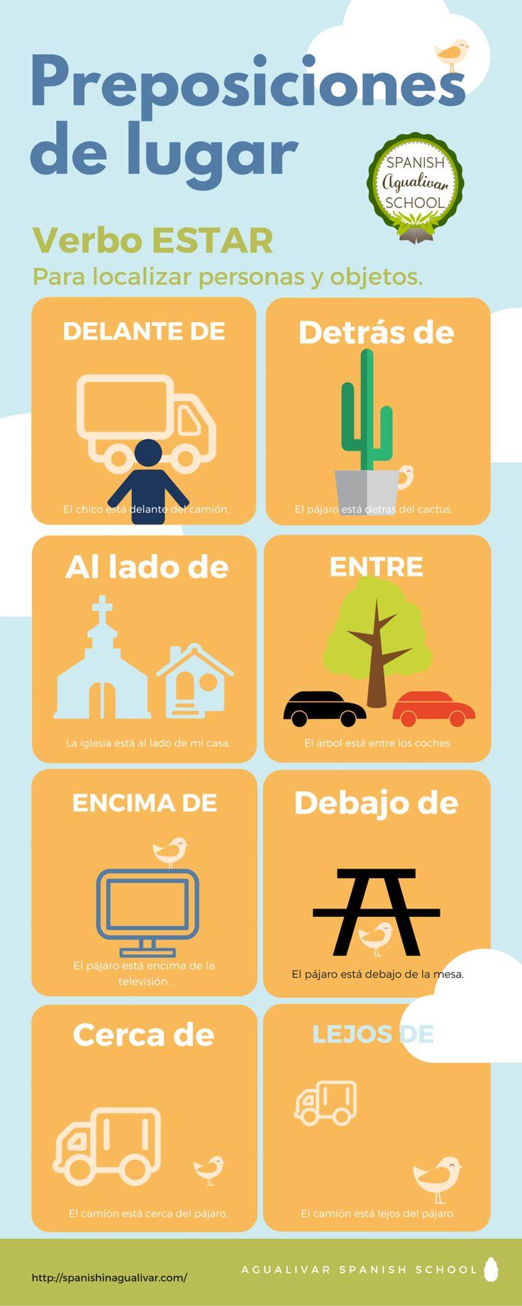 Preposiciones de lugar y verbo ESTAR.