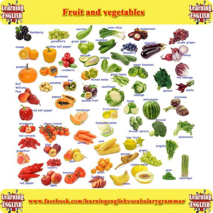 fruit and vegetables - learning basic English