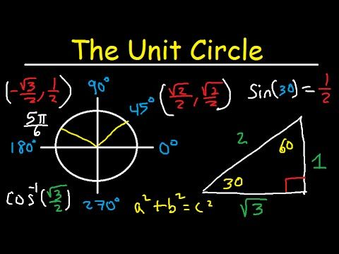 Unit Circle Trigonometry Explained - Sin Cos Tan - Radians & Degrees - M...