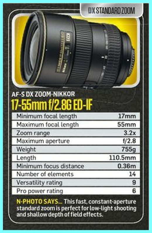 Nikon Lens Cheat Sheets Nikkor 17 55mm F 2 8g Ed If Lens