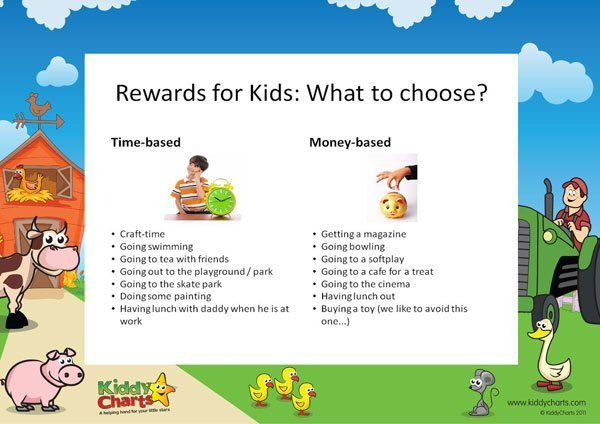 What we use a reward chart; what rewards for kids should we be using? How about just a little bit of extra time for them?
