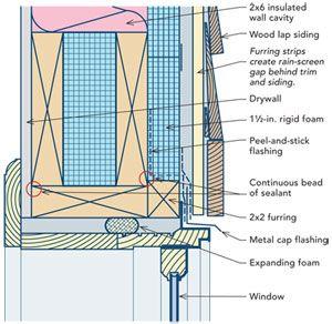 curtain header tape