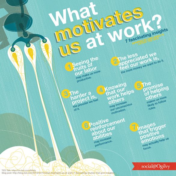 What motivates us at work? - 7 fascinating insights