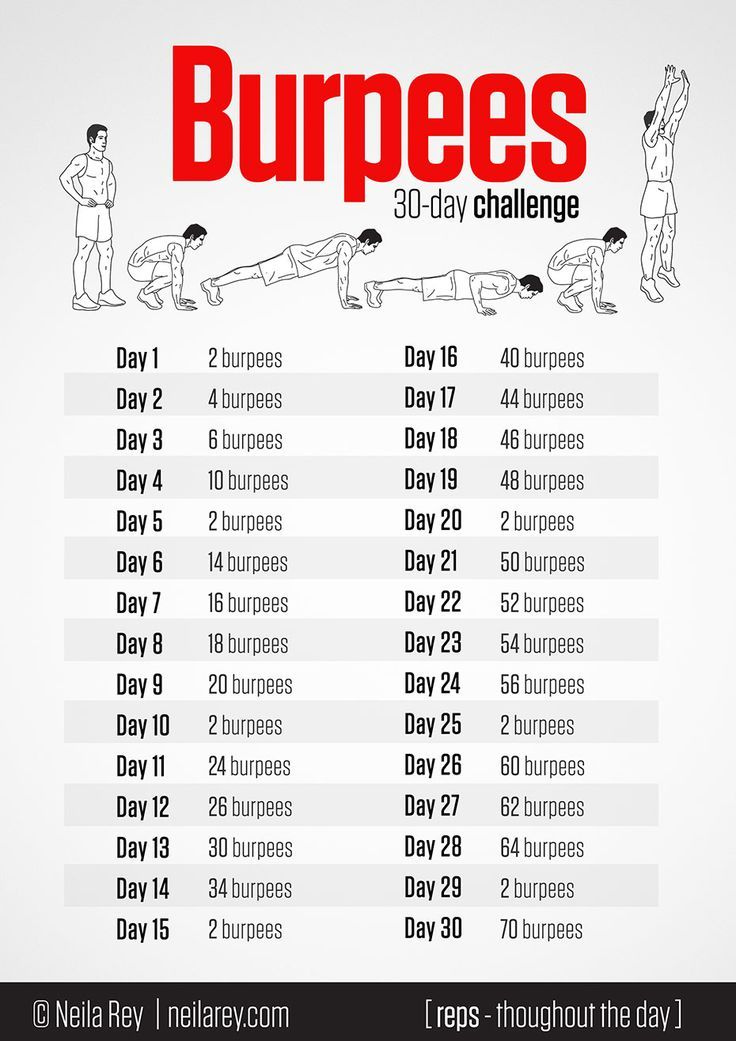 I am posting this because when you go to bootcamp at VIP you do like over 100 any given day... worst exercise ever though for sure!