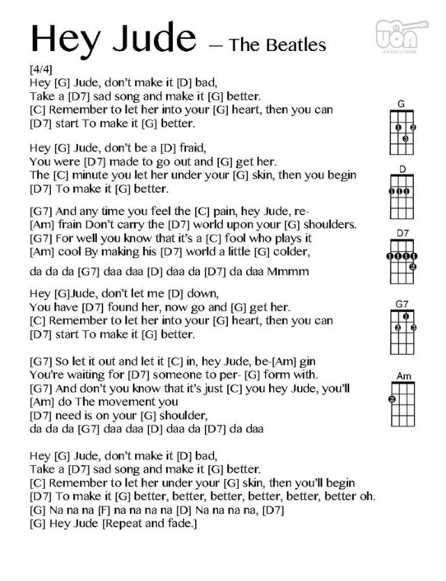 45 Best Ukelele Images On Pinterest Guitars Sheet Music And Songs