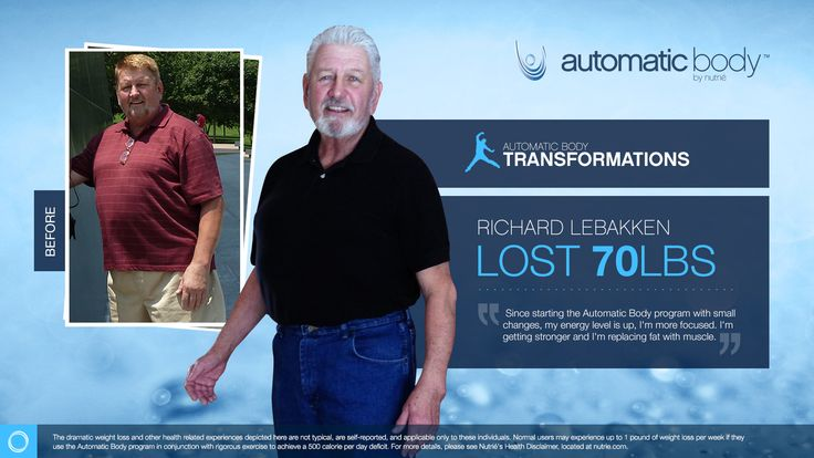 I'm so excited to be a finalist in the Automatic Body Transformation Contest. My Name is Richard Lebakken and I have lost 70 pounds with help from the Automatic Body program.  CLICK HERE TO TRY OUT OUR APP FOR FREE AND SAMPLE OUR AMAZING PRODUCT:WWW.NUTRIESAMPLE.COM