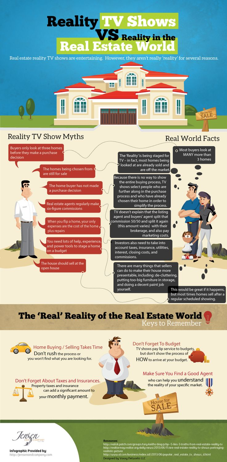 Facts about buying a home - Infographic That Demonstrates The Misconceptions About Realtors And The Home Buying Or Home Selling Process This Is A Real Estate Infographic For Bot