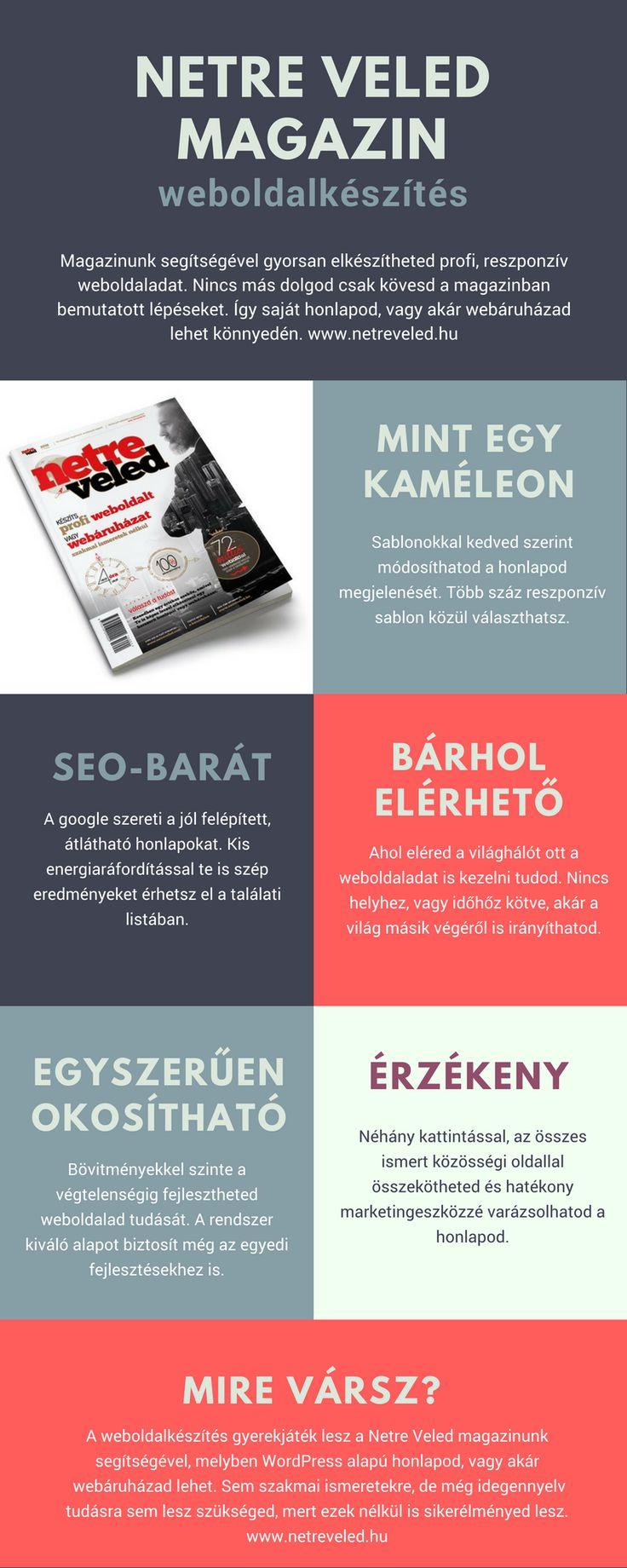 Weboldalkészítés könnyedén a Netre Veled magazinnal