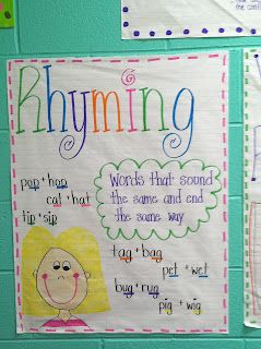 PLEASE DO..............................................rhyming words anchor chart