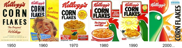 Evolution packaging boites Corn Flakes r233tro packaging  : 173342acf1af674295c3191b5ee4f4da from www.pinterest.com size 736 x 195 jpeg 92kB
