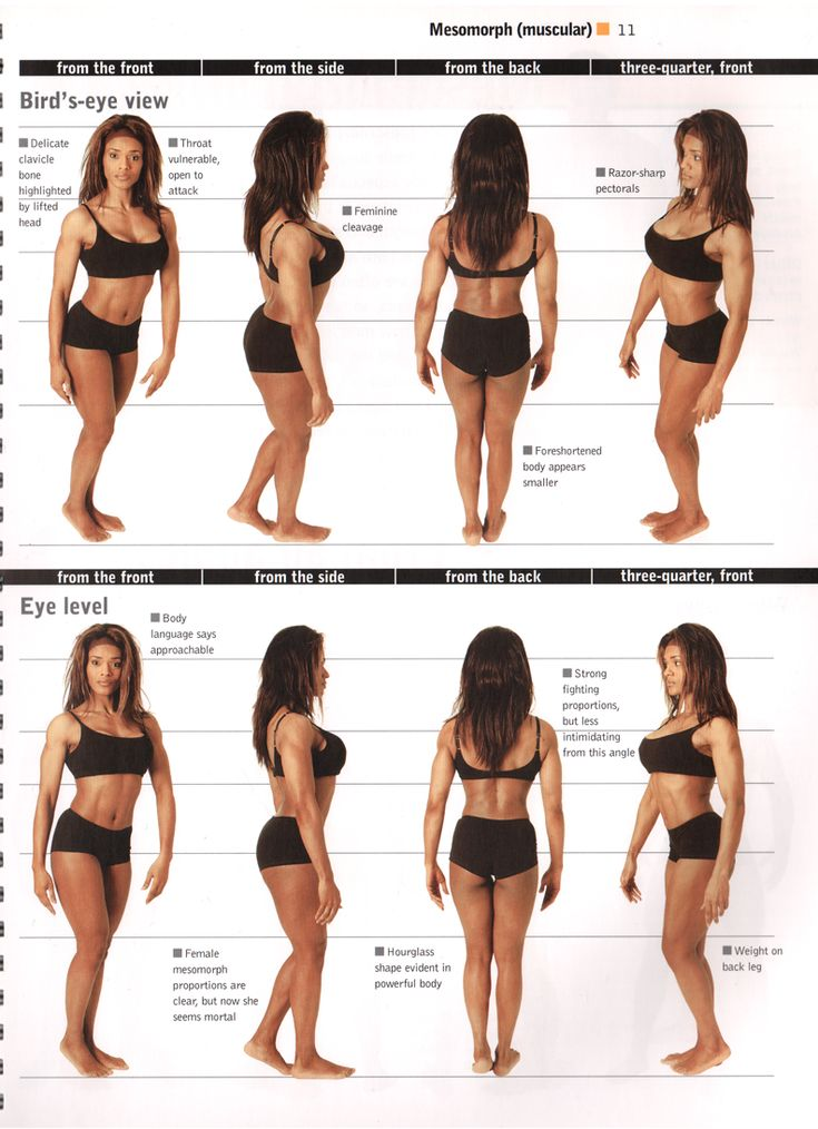 mesomorph body type female weight loss