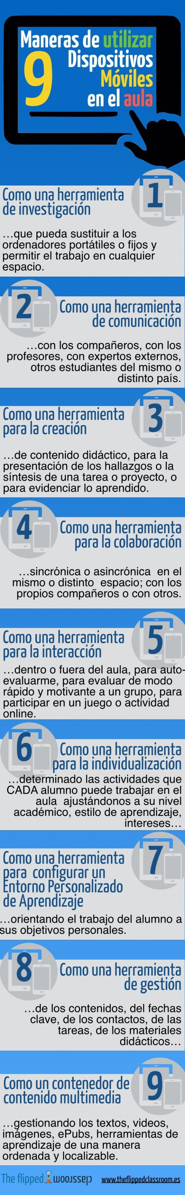 """Hola: Compartimos una interesante infografía sobre """"Dispositivos Móviles en el Aula - 9 Formas de Apoyar el Aprendizaje"""" Un gran saludo.  Visto en: theflippedclassroom.es  También le pu..."""