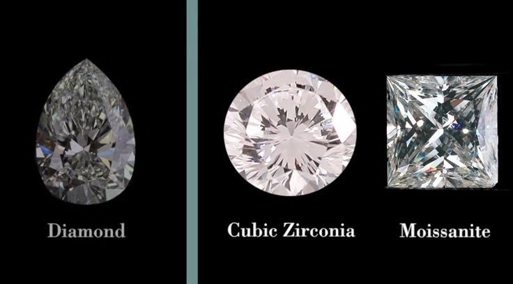 Want to know the difference between cubic zirconia ...