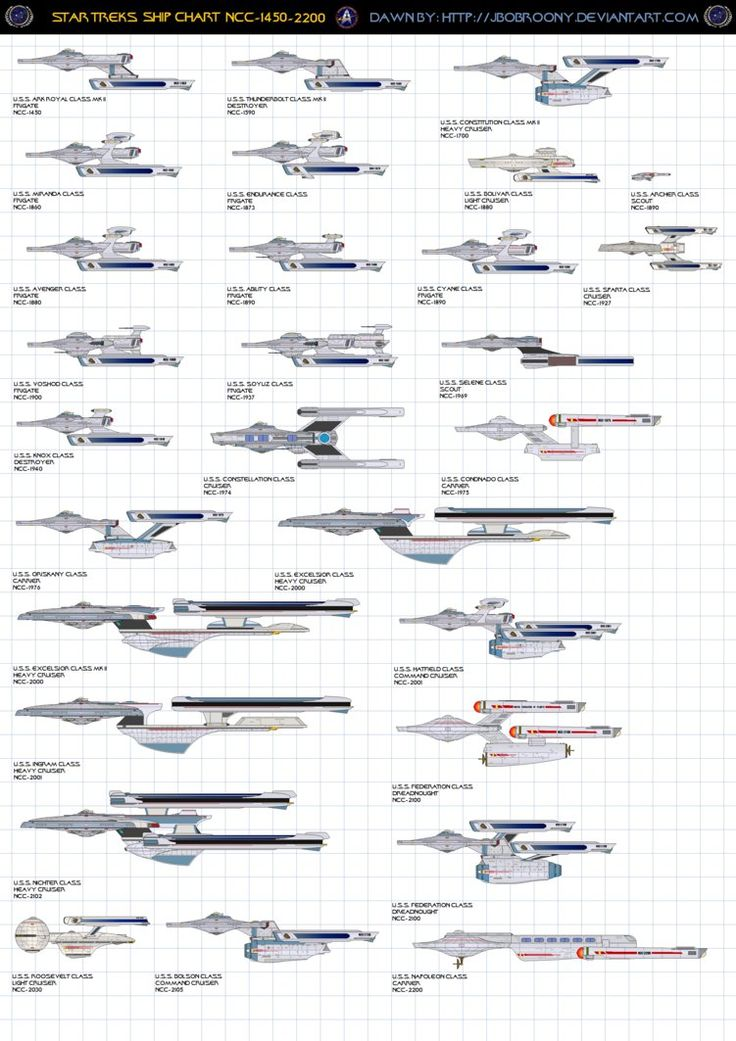 A chart of the ships lost in the battle at Wolf 359 against the Borg in the episode The Best Of Both Worlds. Some ships have been changed a little and a few ships added to fill gaps. Hope you all l...