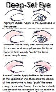 deep-set eye makeup.