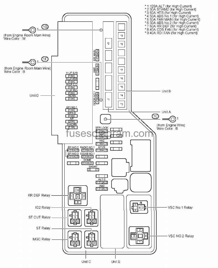 Lexu Es330 Fuse Box Diagram