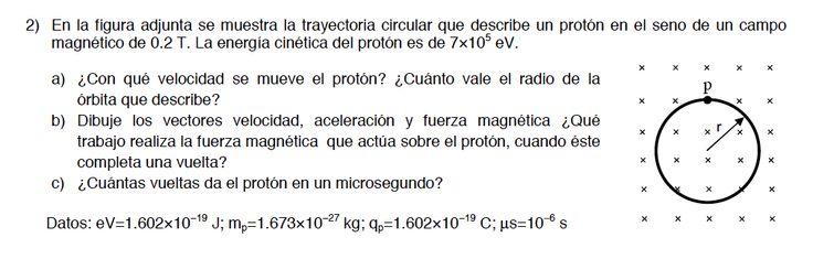 Ejercicios de Electromagnetismo propuestos en el examen PAU de Canarias de JULIO de 2014, opción B.