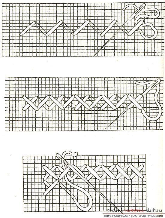 картинки как вышивать крестиком схемы домашняя получила