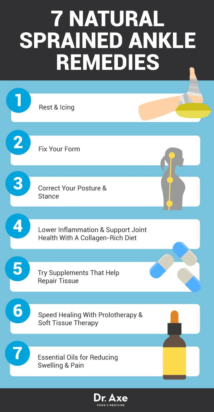 7 natural sprained ankle treatments http://www.draxe.com #health #holistic #natural