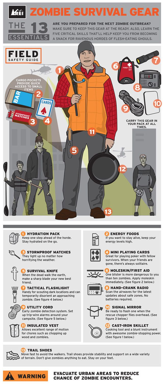 Zombie Survival Gear