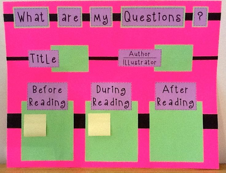 critical thinking questions for reading To conclude, literal, inferential and comprehensive reading is what makes a strong, proficient reader.