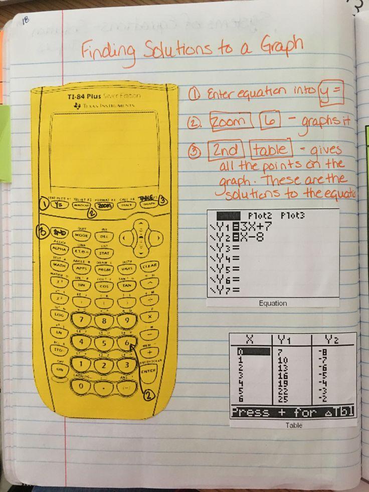 Best 25 algebra calculator ideas on pinterest algebra help calculator foldables ccuart Image collections