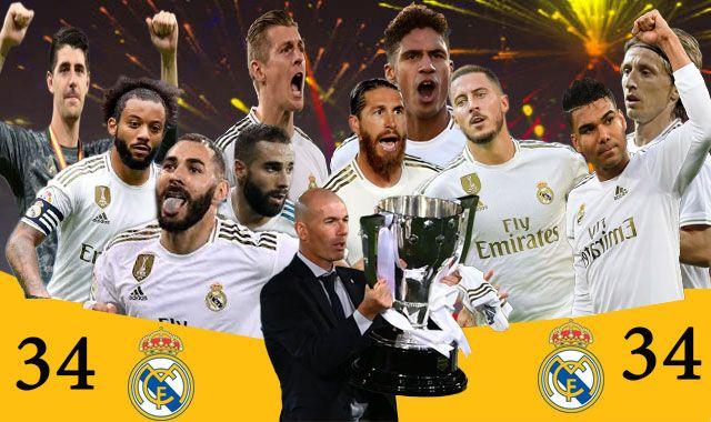 ريال مدريد بطل الدوري الاسباني 2020 Movie Posters Movies Poster