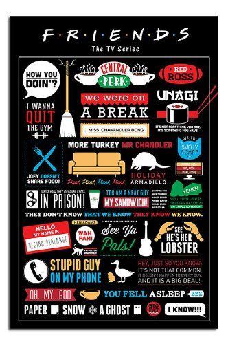 Friends TV Show Infographic Poster Satin Matt Laminated - 91.5 x 61cms (36 x 24 Inches) @ niftywarehouse.com