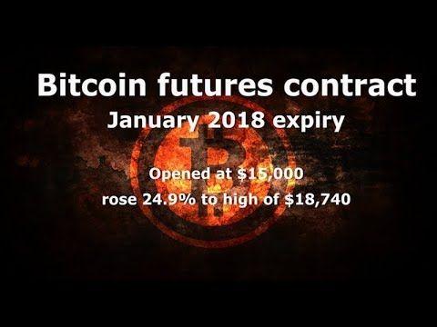 TheBizLounge: As Bitcoin futures soar on debut, Nick Leeson wonders how ...