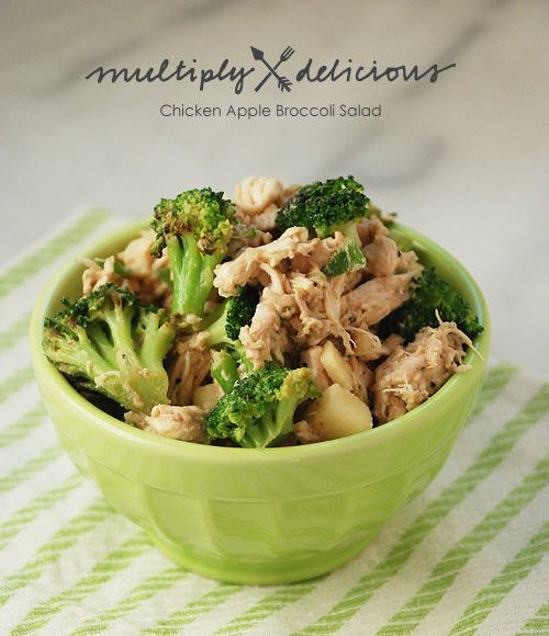 New Year, New You Fat Loss Meal Plan. 2 Weeks To A Healthier You!