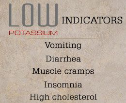 Causes of Low Potassium