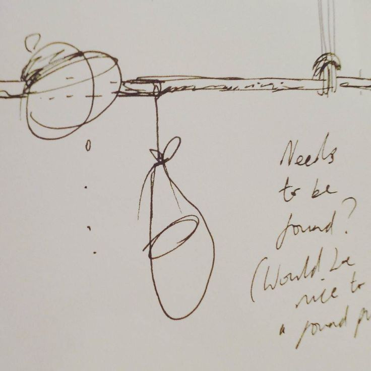 ...still working it all out... Sketchbook detail 2017  Ink  #contemporaryart #conceptualart #contemporarydrawing #conceptualdrawing #sketch #sketchbook #jodyhamblin #wip