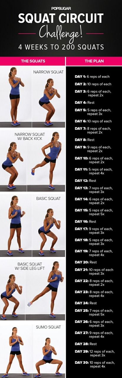 200 squats in 4 weeks? You've got this.....  #squats #challenge #fitness #workout