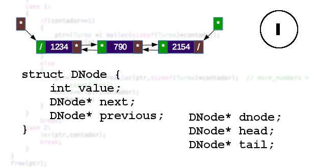 Doubly linked lists in C++ (Part I) - Out4Mind